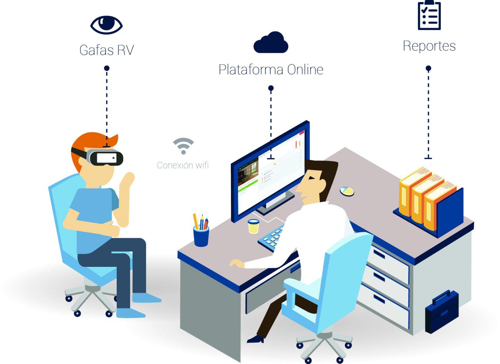 Psicología en Valladolid con gafas de realidad virtual y medios online